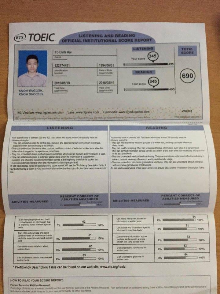 điểm Toeic học viên đến từ Bắc Giang