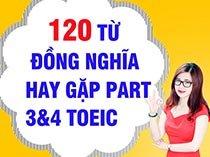 120 từ đồng nghĩa thumb