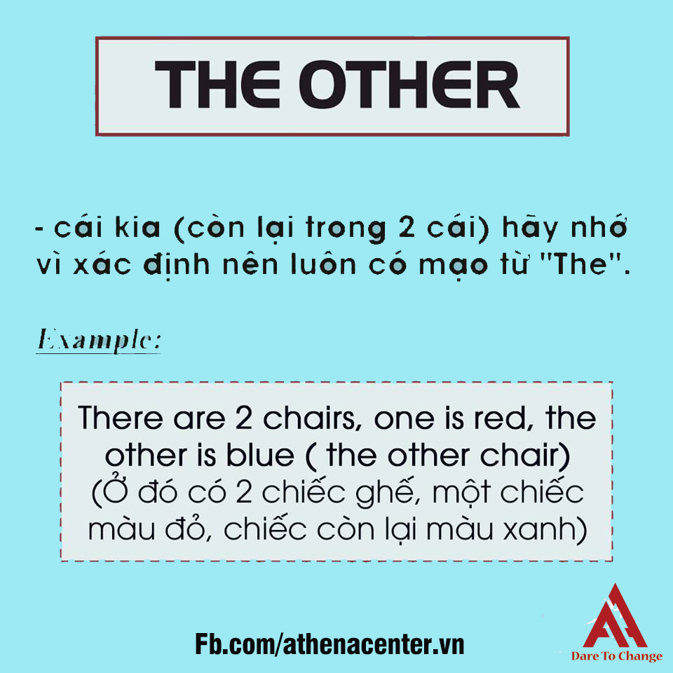 minh họa the other