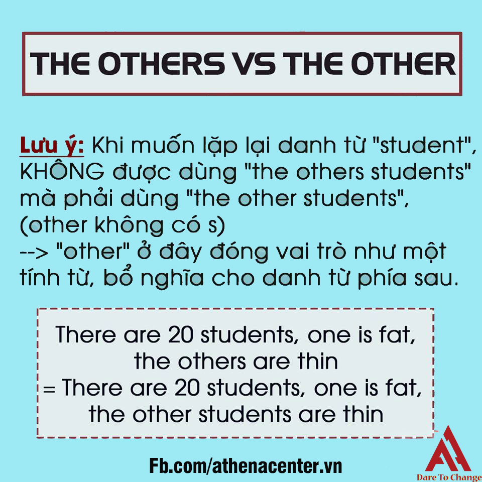 the others vs other