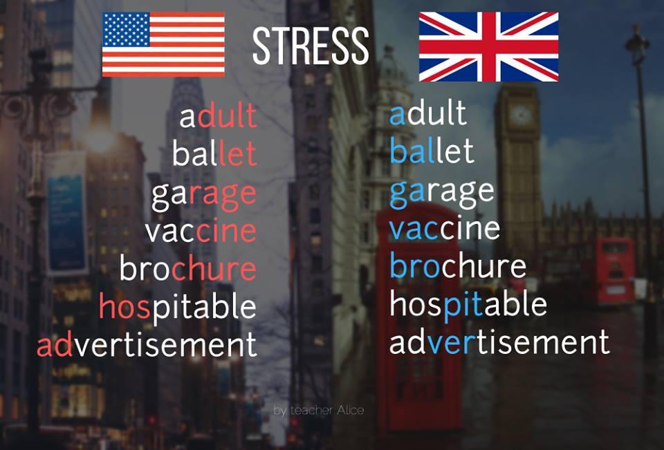 giọng anh Anh và giọng anh Mỹ